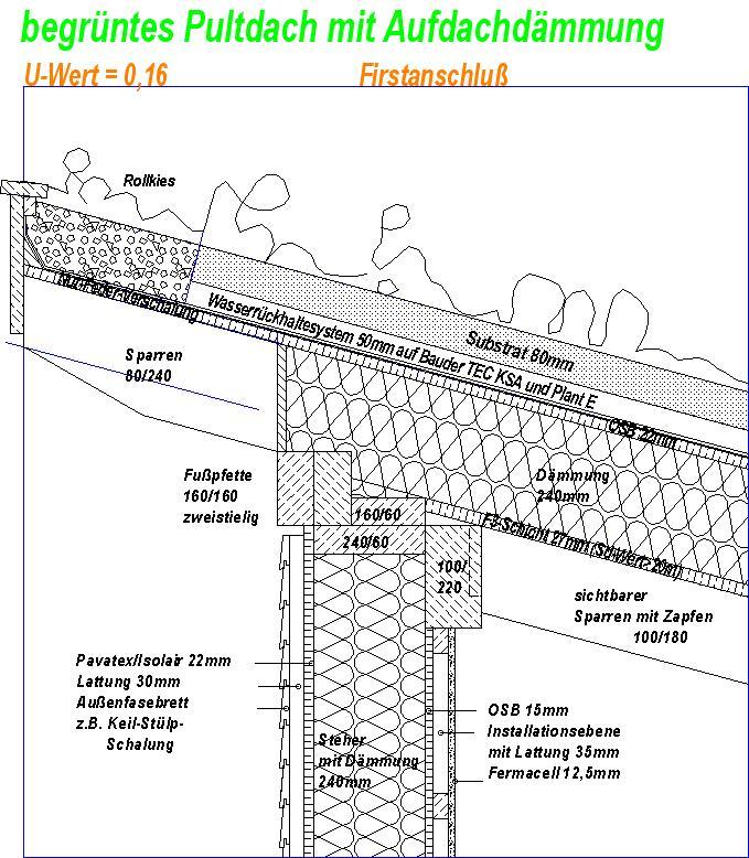 Link zum Planungsdetail Detail Dachbegruenung