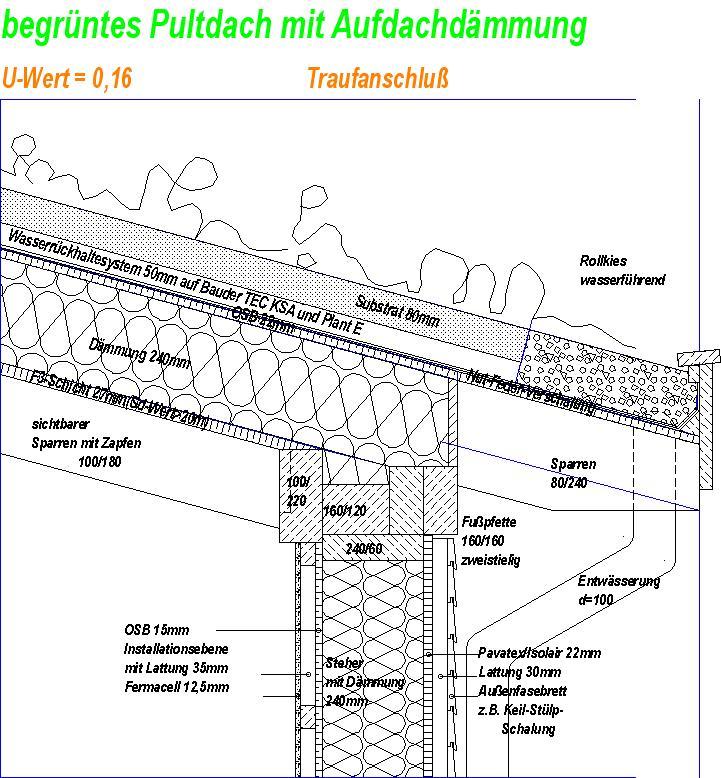 Link zum Planungsdetail Detail Dachbegruenung 2